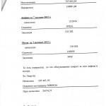 Акт Ревизионной 2013 005
